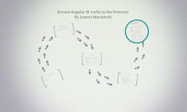 Review Regular IR Verbs in the Preterite