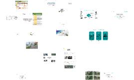 Guía Estratégica de Proyectos de la Dirección de Desarrollo