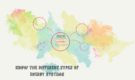 Know the different types of energy systems