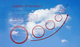 Copy of Chapter 19 Section 1: The Unalienable Rights
