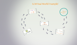 LCM Real World Example!