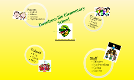 Davidsonville Elementary School