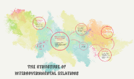 The Structure of Intergovernmental Relations
