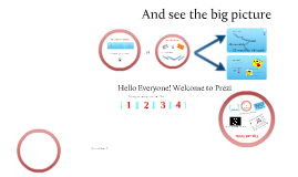 So what is Prezi? How can we use it optimally?