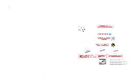 HERRAMIENTAS WEB 2.0 PARA INVESTIGADORES DOCENTES