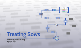 Treating Sows
