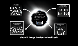 Copy of Contemporary Criminology - Should drugs be decriminalised