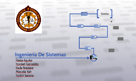 Copy of Ingeniería De Sistemas