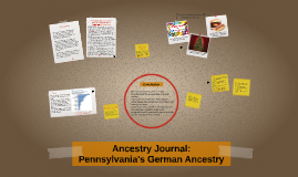 Ancestry Journal #1