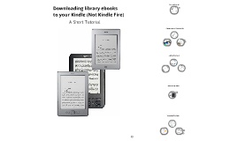 Downloading library ebooks to your Kindle (not Kindle Fire)