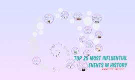 Top 20 Most Influential Events in History