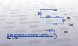 Topic Selection & Audience Analysis
