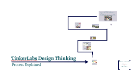 TinkerLabs Design Thinking Process