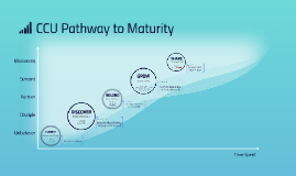 Copy of CCU Pathway