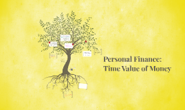 PF CH3: Time Value of Money