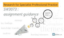Research for Specialist Professional Practice
