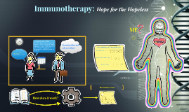 Copy of Immunotherapy: