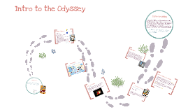 Copy of Introduction to The Odyssey