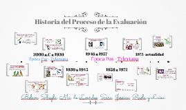 Historia del Proceso de la Evaluación