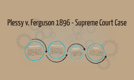 an analysis of supreme court in 1896 Take a look at the 7 most liberal supreme court justices in american history and what they are most known for  (1896), the decision that  that when he became a.
