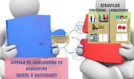 Modelo de adquisición de conceptos