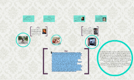 Family Tree: Nature vs. Nurture