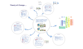 Theory of Change 8 October 2015