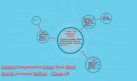 Istituto Carpi Zona Nord -  Saltini - Classe 5B