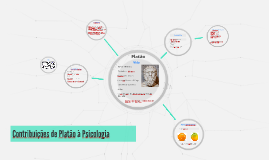 Contribuições de Platão à Psicologia