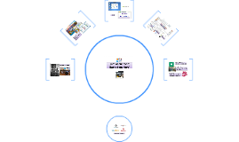 Eines Google Apps ESMB