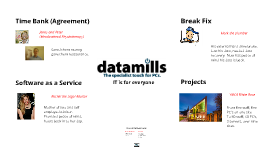 datamills services
