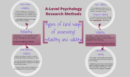 A2 - Methods in Psychology