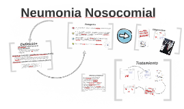 Copy of Neumonia Nosocomial