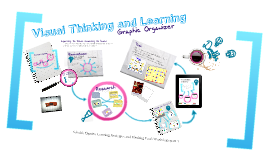 Copy of VISUAL THINKING AND LEARNING: Graphic Organizer