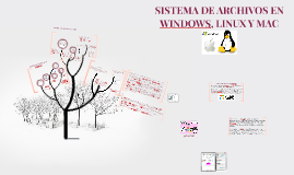 Copy of SISTEMA DE ARCHIVOS EN WINDOWS, LINUX Y MAC