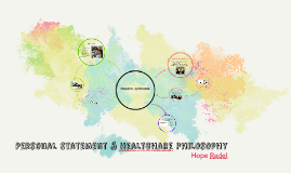 Personal Statement & Healtchare Philosophy