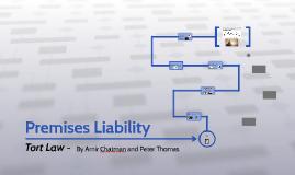 Premesis Liability