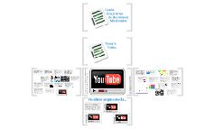 GEDM Tema 5: Vídeo