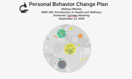 Copy of Personal Behavior Change Plan