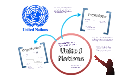 Functions of the United Nations