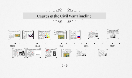 Copy of Causes of the Civil War Timeline