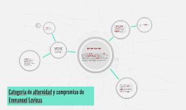 Copy of Categoria de alternidad y compromiso de Emmanuel Levinas