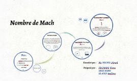 Copy of Nombre de mach