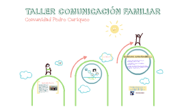 Copy of COMUNICACIÓN FAMILIAR