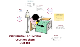 intentional one hour rounding nursing Evidence based practice hourly rounds power point better  implemented hourly rounding and results motivate nursing staff to become hourly rounding advocates staff .