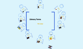 Copy of Literary Devices Game