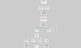 MODELO DE CALIDD ISO/IEC 9126