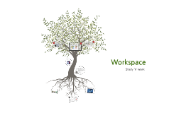 Workspace encourages you to join it