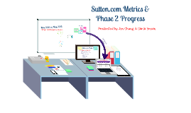 Sutton.com Metrics and Phase 2 Progress