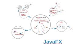 Copy of JavaFX